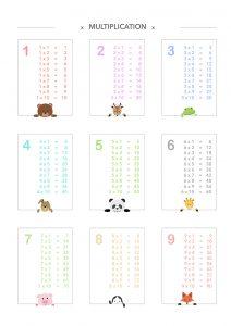 Affiche tables de multiplication