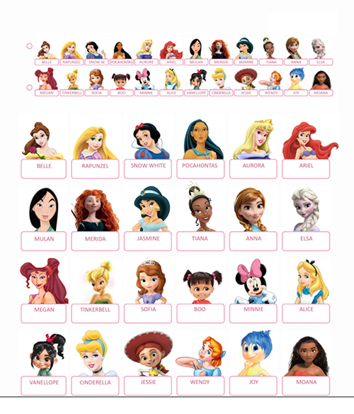Guess who Disney characters