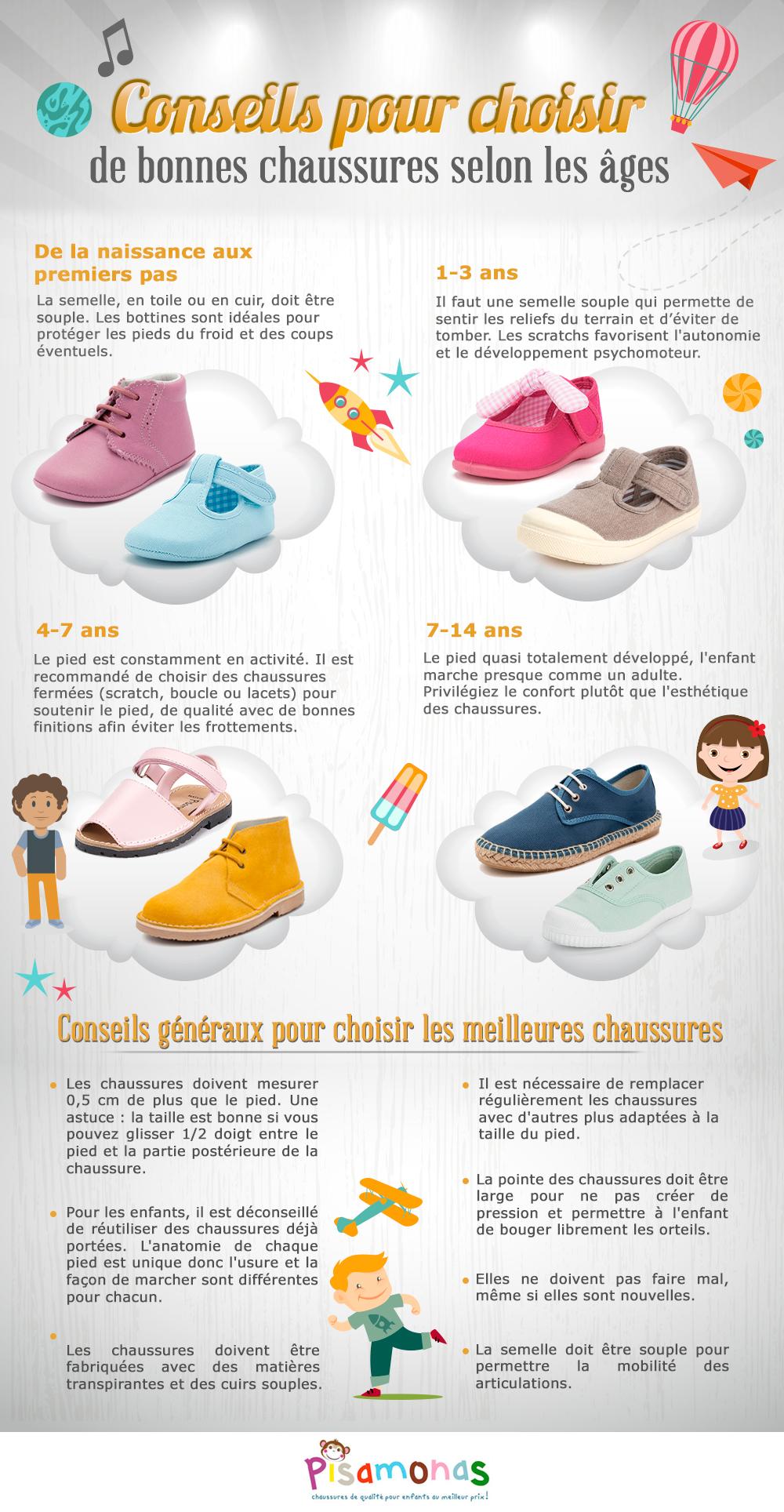 Conseils pour choisir de bonnes chaussures