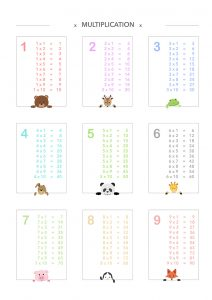 Affiche tables de multiplication
